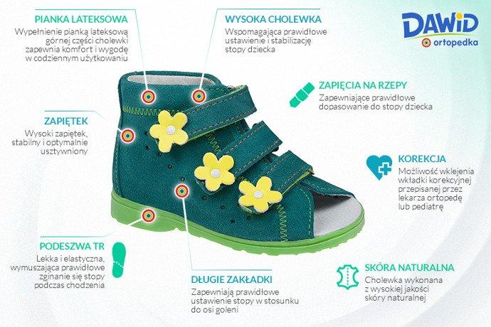 Sandałki Profilaktyczne Ortopedyczne DAWID 1041 Turkus TZ