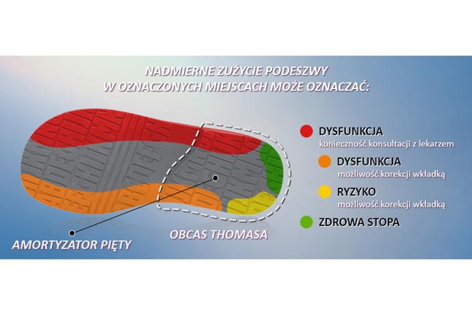 Trzewiki Profilaktyczne Ortopedyczne Buty DAWID 952 G Granat